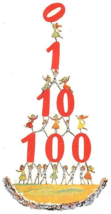 От 1 до 10 (Весёлый счёт) - Самуил Маршак