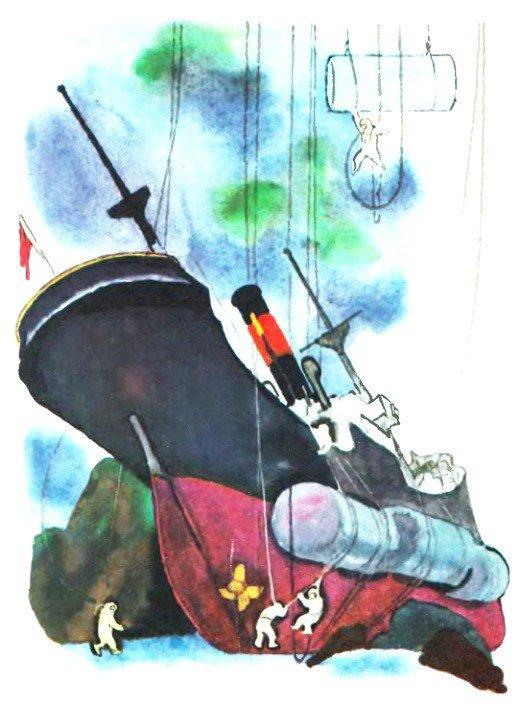 Как подняли пароход со дна - Житков Б.С.